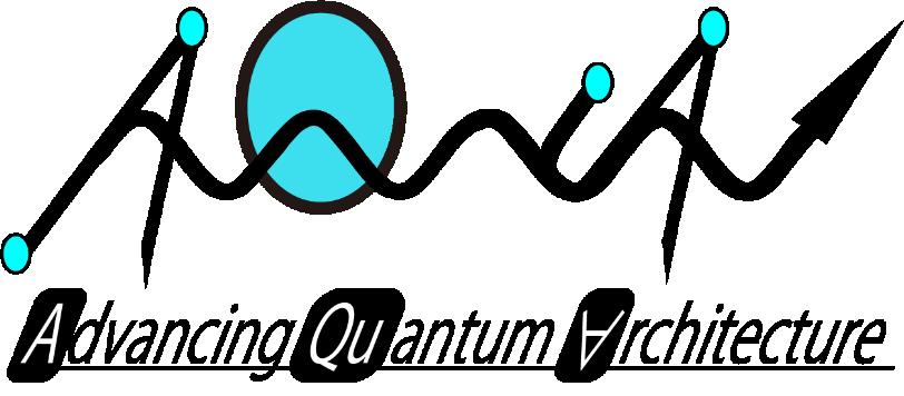 AQUA ロゴ
